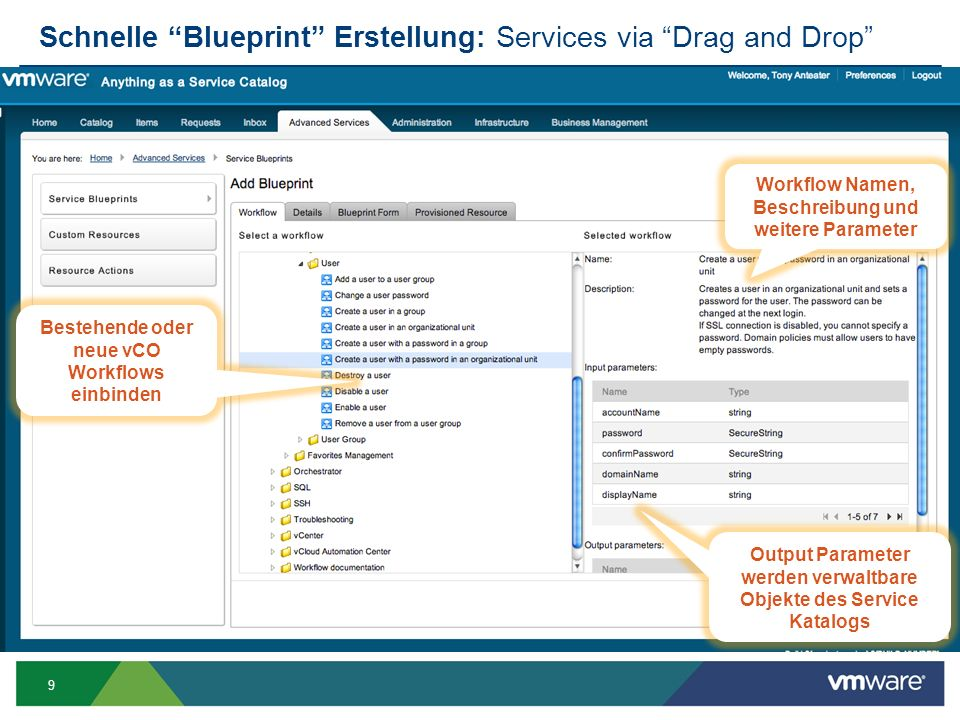 Schnelle Blueprint Erstellung: Services via Drag and Drop