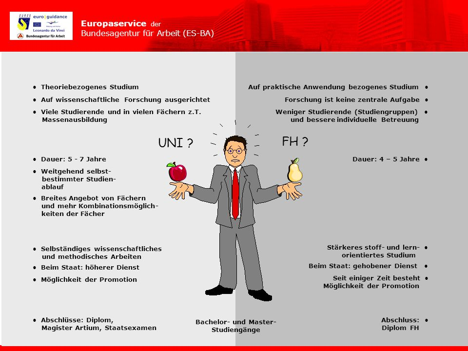 UNI FH ● Theoriebezogenes Studium Deutsche Schule Rom