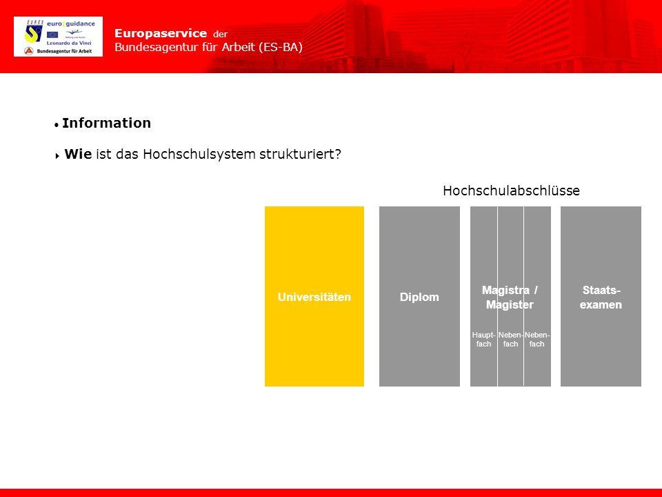 Hochschulabschlüsse Universitäten Diplom Magistra / Magister Staats-