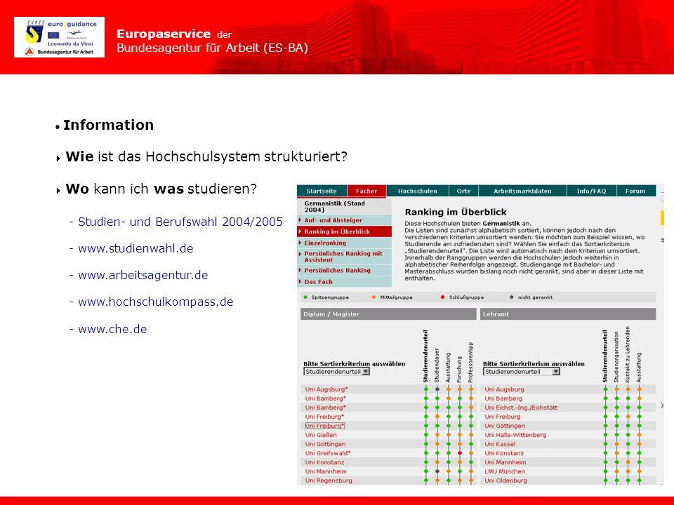 - Studien- und Berufswahl 2004/2005