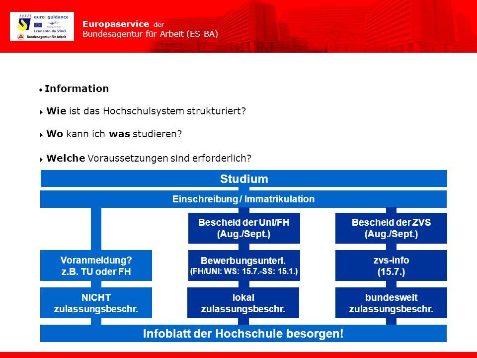 Studieren in deutschland ppt herunterladen for Psychologie studieren voraussetzungen