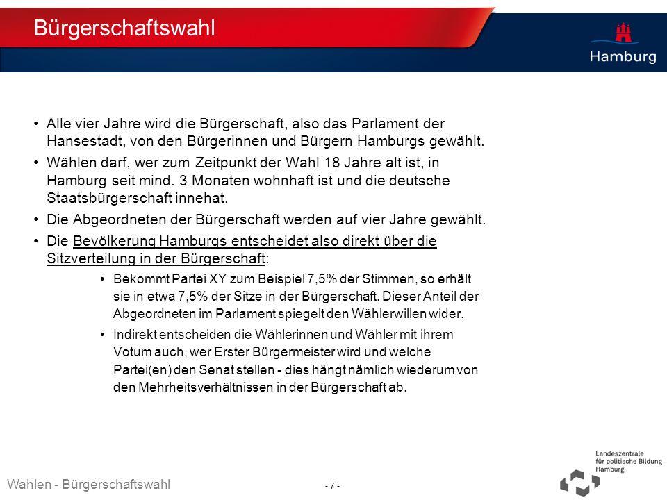 BürgerschaftswahlAlle vier Jahre wird die Bürgerschaft, also das Parlament der Hansestadt, von den Bürgerinnen und Bürgern Hamburgs gewählt.