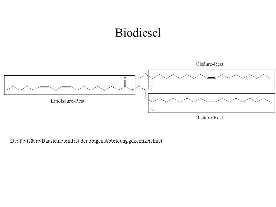 Biodiesel Die Fettsäure-Bausteine sind ist der obigen Abbildung gekennzeichnet.