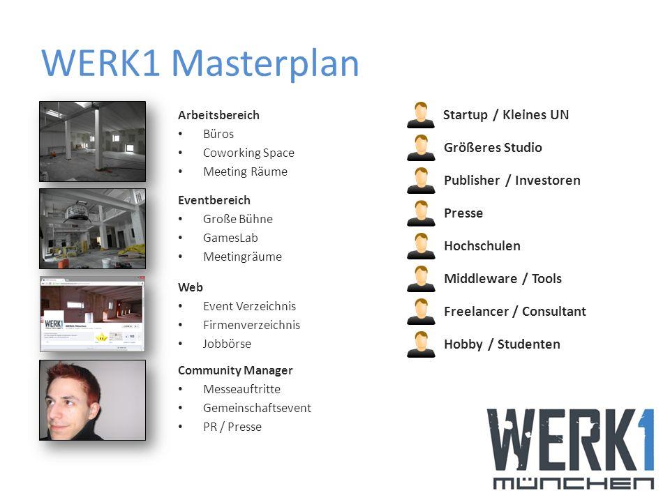 WERK1 Masterplan Startup / Kleines UN Größeres Studio