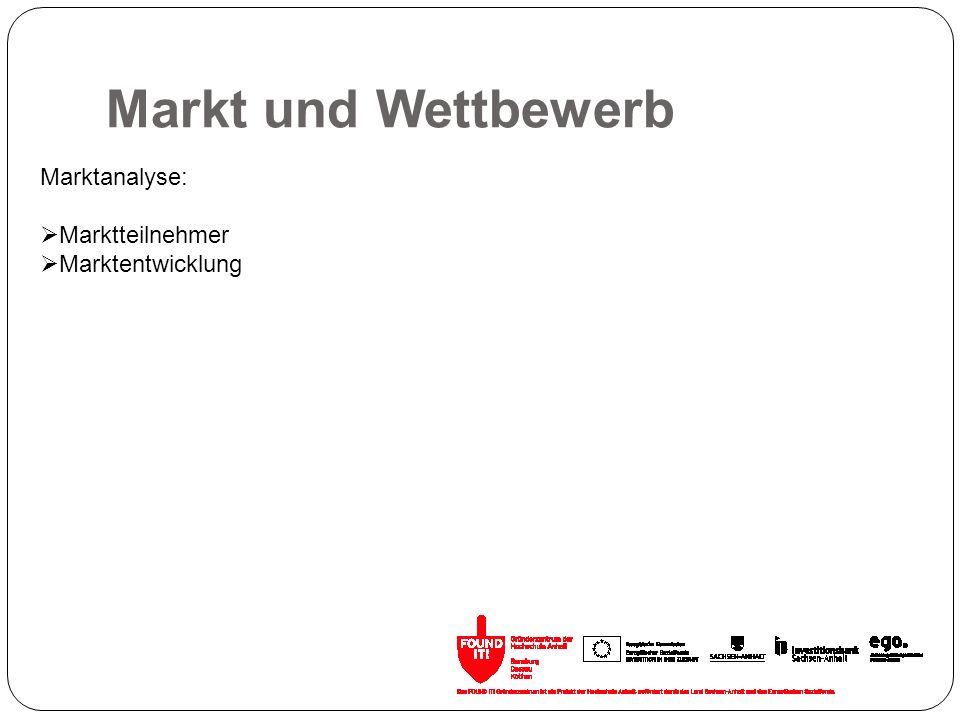 Markt und Wettbewerb Marktanalyse: Marktteilnehmer Marktentwicklung