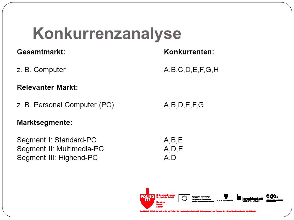 Konkurrenzanalyse Gesamtmarkt: Konkurrenten:
