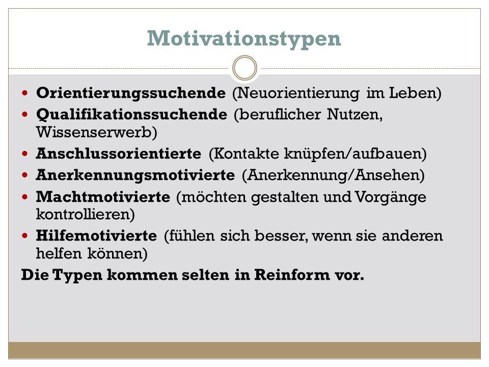 Motivationstypen Orientierungssuchende (Neuorientierung im Leben)
