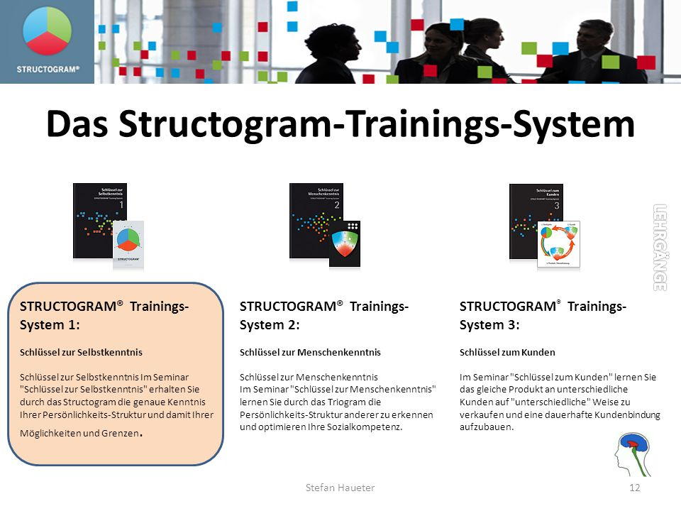 Das Structogram-Trainings-System