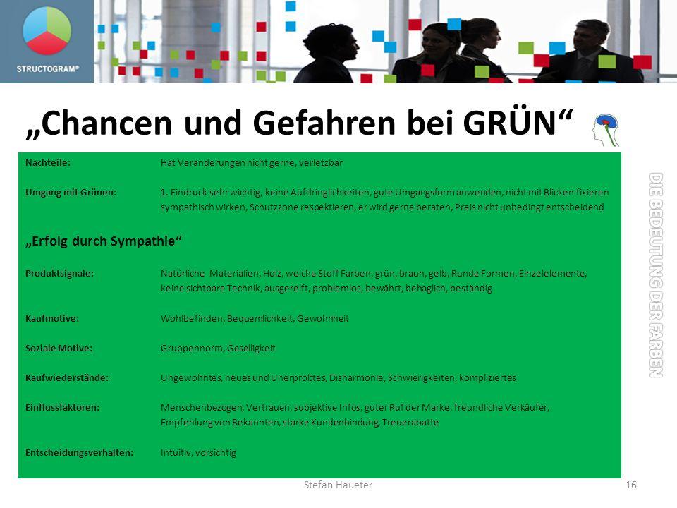 """""""Chancen und Gefahren bei GRÜN"""
