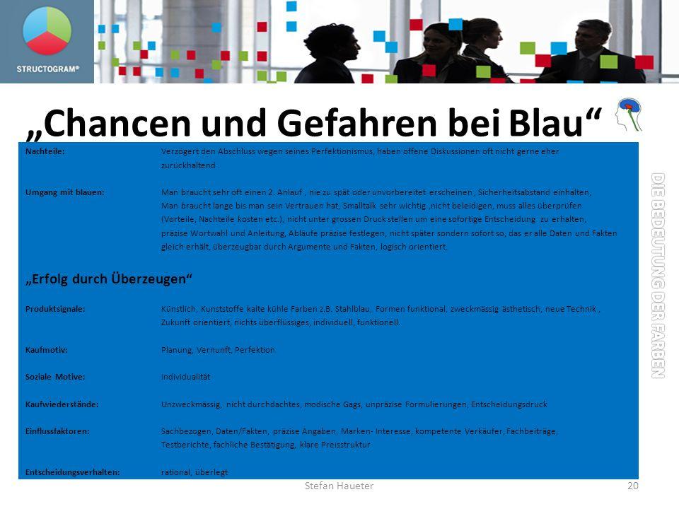 """""""Chancen und Gefahren bei Blau"""