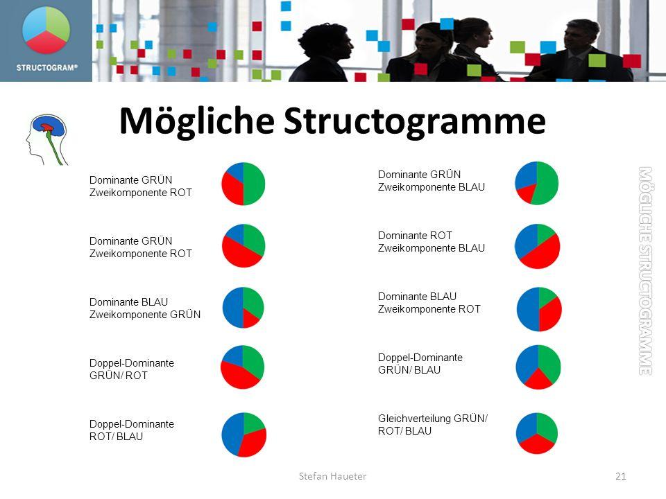 Mögliche Structogramme