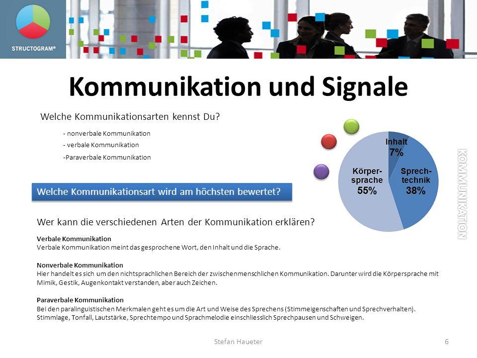 Kommunikation und Signale
