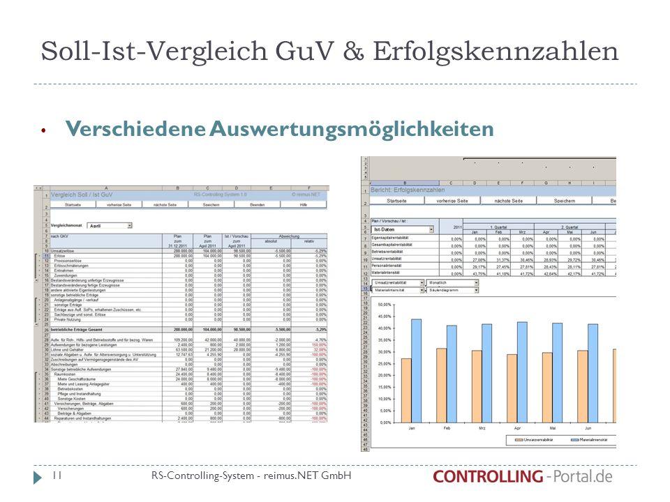 Soll-Ist-Vergleich GuV & Erfolgskennzahlen