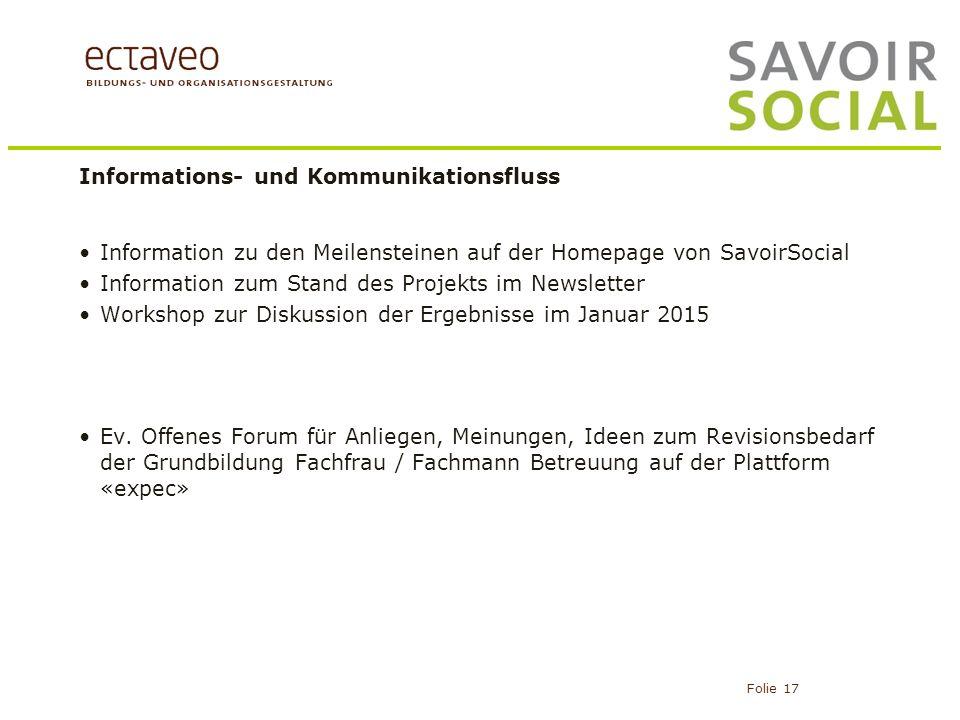 Informations- und Kommunikationsfluss
