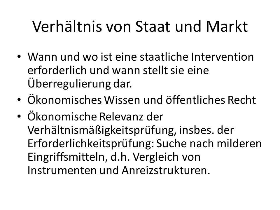 Verhältnis von Staat und Markt