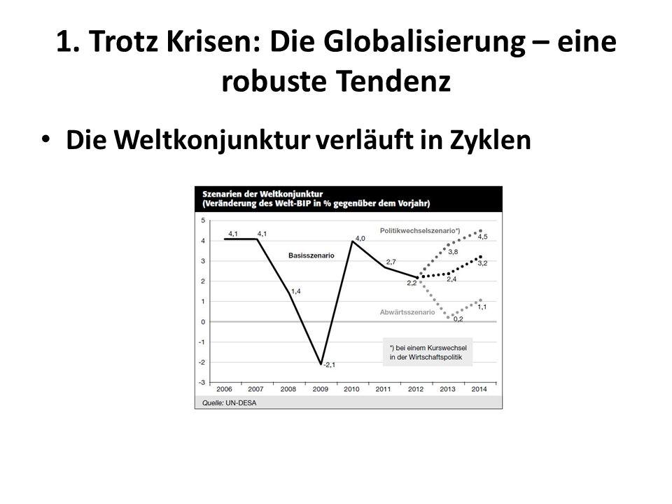1. Trotz Krisen: Die Globalisierung – eine robuste Tendenz