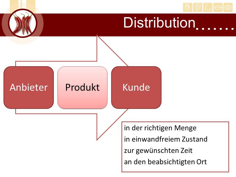 Distribution Anbieter Produkt Kunde in der richtigen Menge