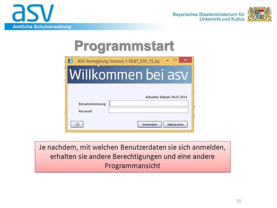 Programmstart Je nachdem, mit welchen Benutzerdaten sie sich anmelden, erhalten sie andere Berechtigungen und eine andere Programmansicht.