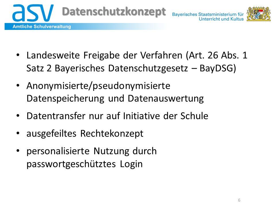 Datenschutzkonzept Landesweite Freigabe der Verfahren (Art. 26 Abs. 1 Satz 2 Bayerisches Datenschutzgesetz – BayDSG)