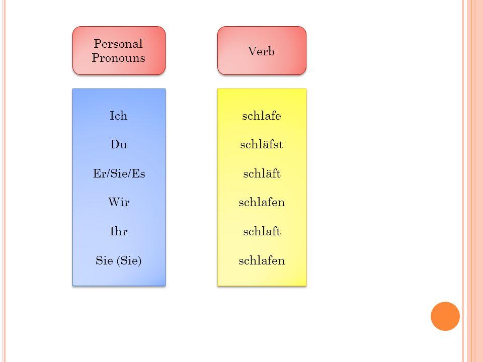 Personal Pronouns Verb Ich Du Er/Sie/Es Wir Ihr Sie (Sie) schlafe schläfst schläft schlafen schlaft