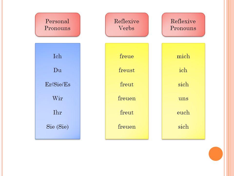 Personal Pronouns Reflexive Verbs. Reflexive Pronouns. Ich. Du. Er/Sie/Es. Wir. Ihr. Sie (Sie)