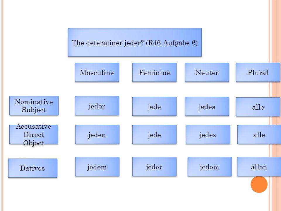 The determiner jeder (R46 Aufgabe 6)