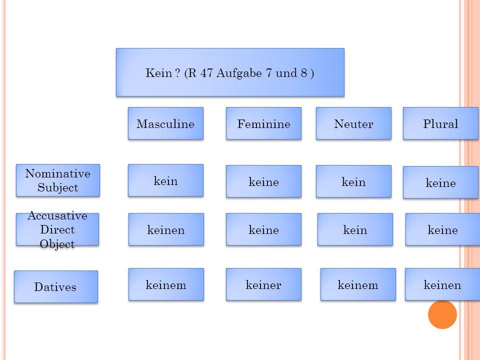 Kein (R 47 Aufgabe 7 und 8 ) Masculine. Feminine. Neuter. Plural. Nominative. Subject. kein.