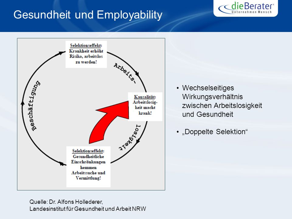 Gesundheit und Employability