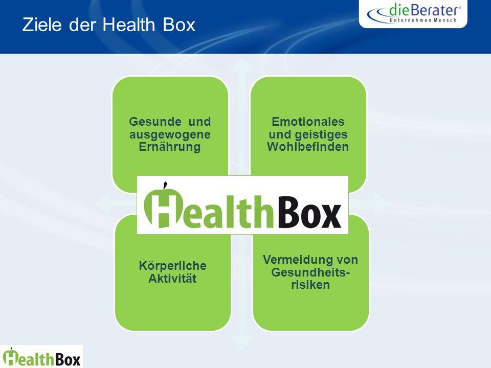 Ziele der Health Box Gesunde und ausgewogene Ernährung