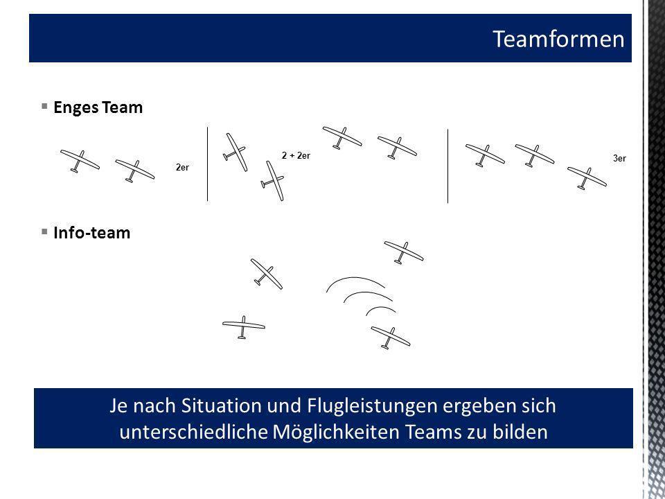 Teamformen Enges Team. 2 + 2er. 3er. 2er. Info-team.