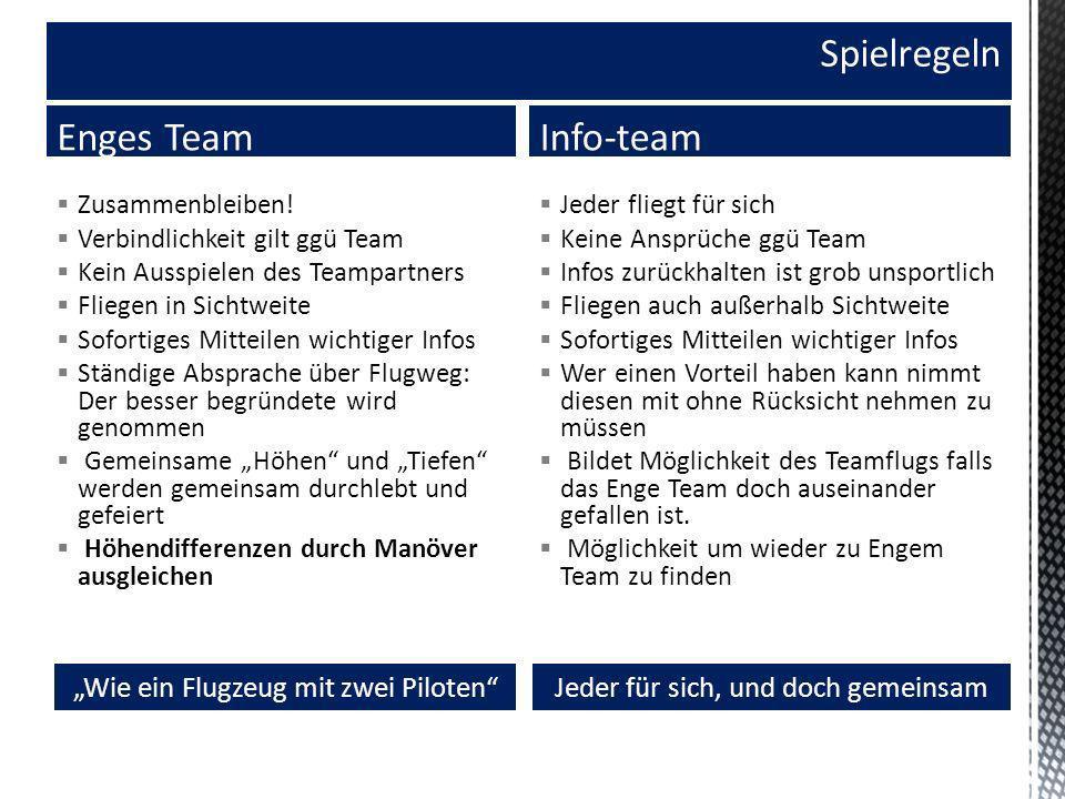 """Spielregeln Enges Team Info-team """"Wie ein Flugzeug mit zwei Piloten"""