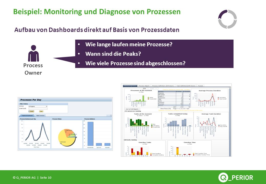 Beispiel: Monitoring und Diagnose von Prozessen