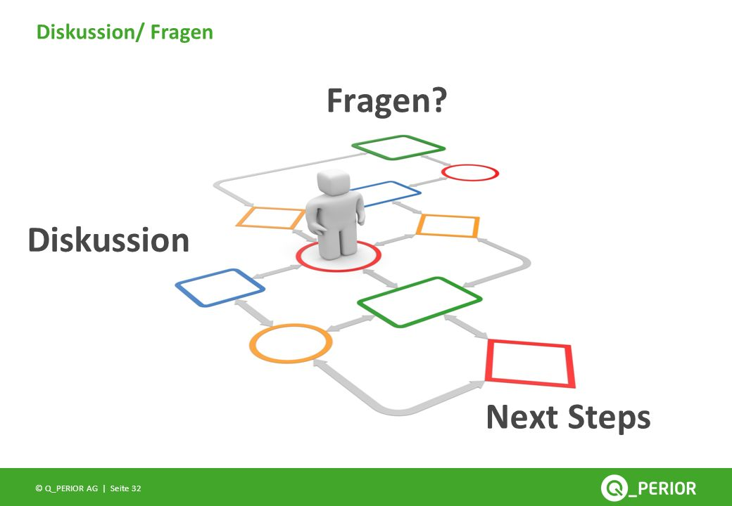 Diskussion/ Fragen Fragen Diskussion Next Steps
