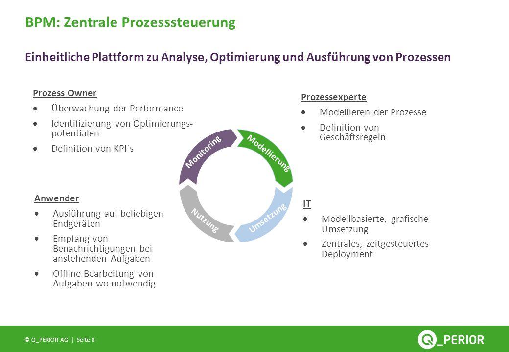 BPM: Zentrale Prozesssteuerung
