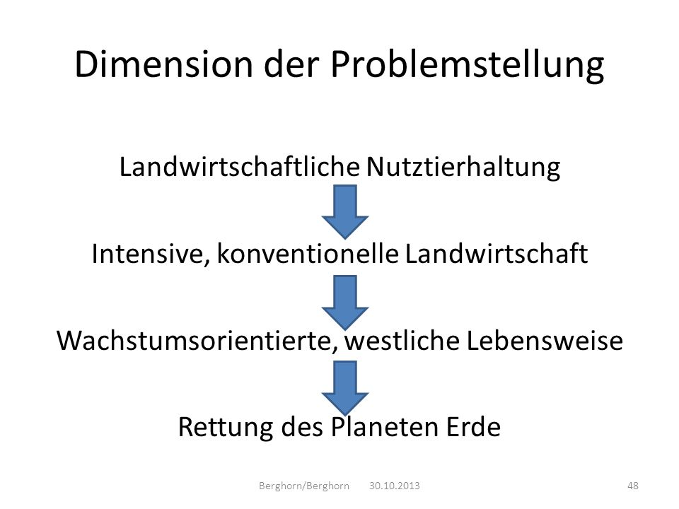 Dimension der Problemstellung