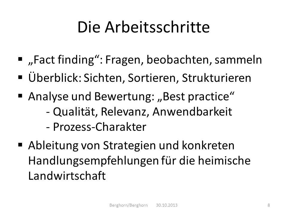 """Die Arbeitsschritte """"Fact finding : Fragen, beobachten, sammeln"""