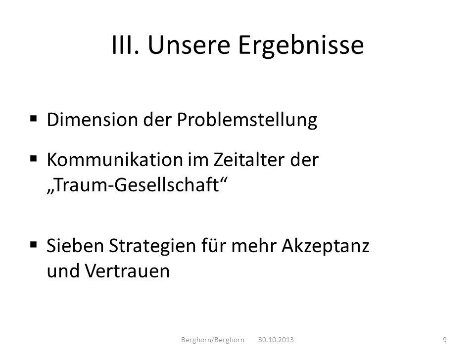 III. Unsere Ergebnisse Dimension der Problemstellung