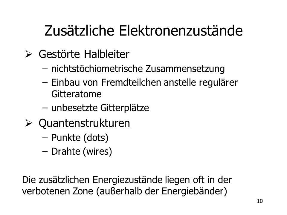 Zusätzliche Elektronenzustände