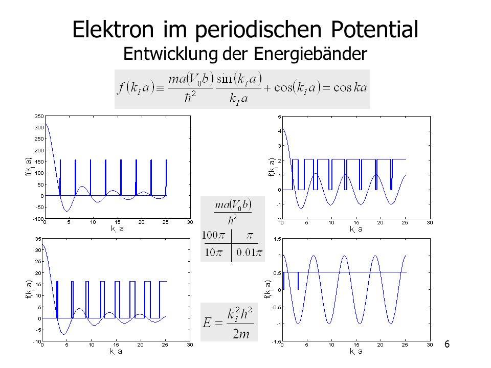 Elektron im periodischen Potential Entwicklung der Energiebänder