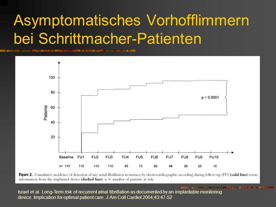 Asymptomatisches Vorhofflimmern bei Schrittmacher-Patienten