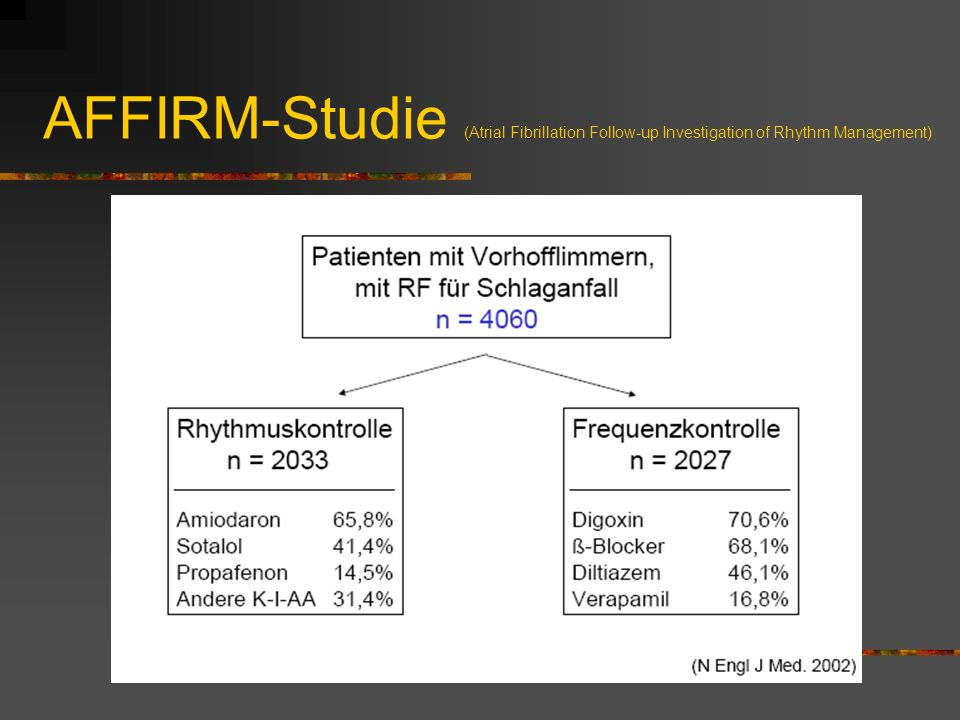 AFFIRM-Studie (Atrial Fibrillation Follow-up Investigation of Rhythm Management)