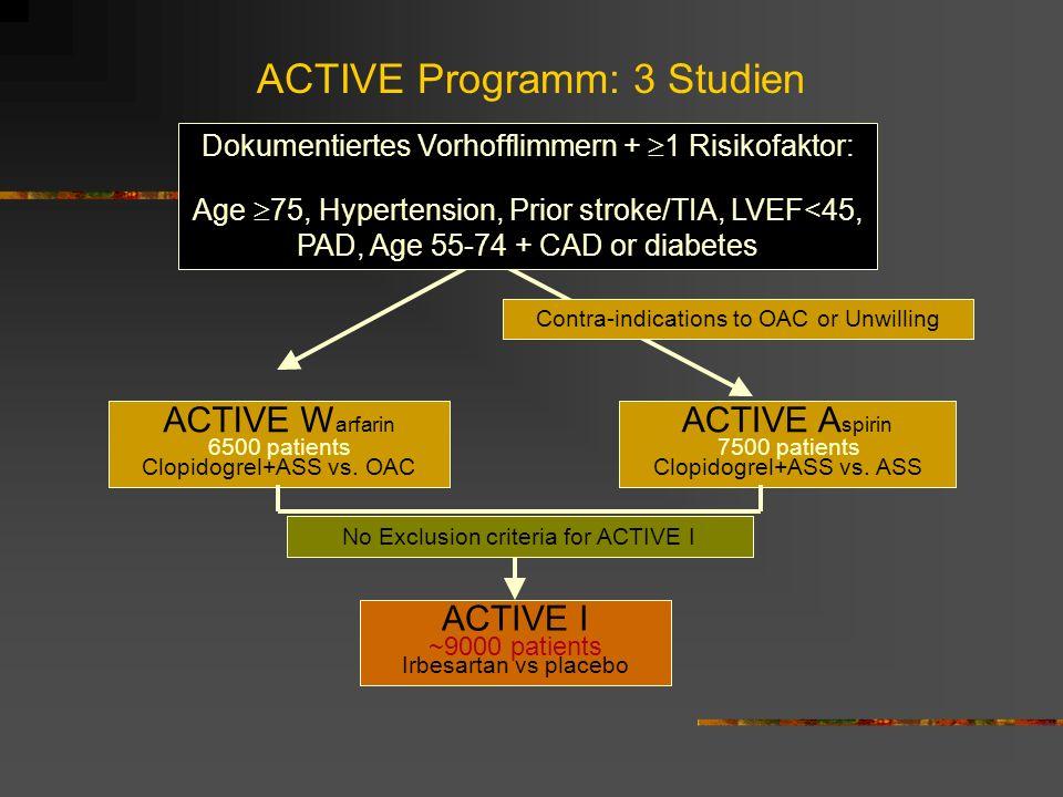 ACTIVE Programm: 3 Studien