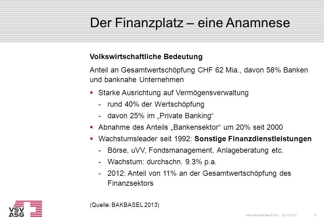 Der Finanzplatz – eine Anamnese