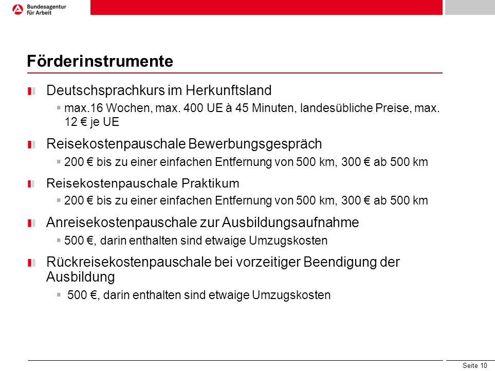 Förderinstrumente Deutschsprachkurs im Herkunftsland