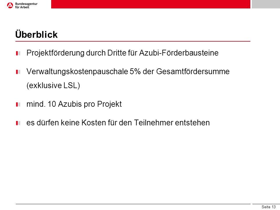 Überblick Projektförderung durch Dritte für Azubi-Förderbausteine