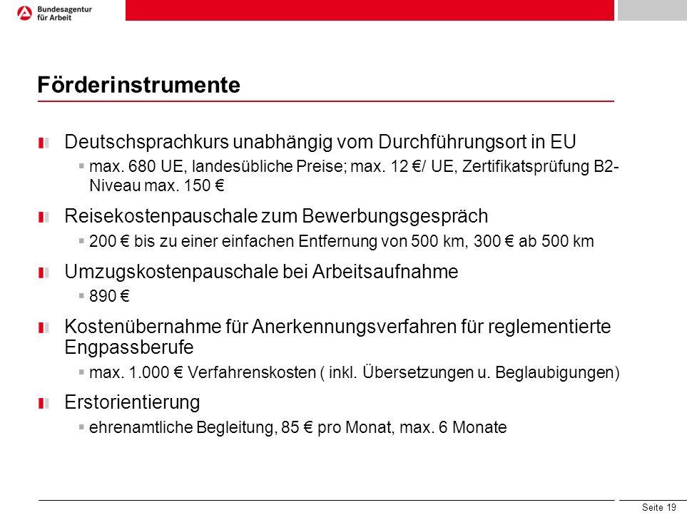 Förderinstrumente Deutschsprachkurs unabhängig vom Durchführungsort in EU.