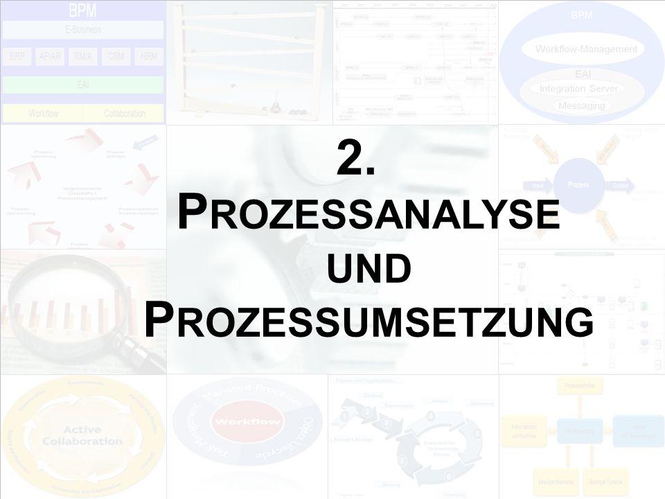 2. Prozessanalyse und Prozessumsetzung