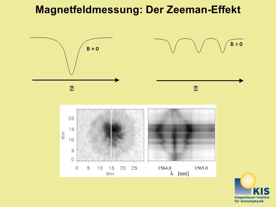 Magnetfeldmessung: Der Zeeman-Effekt