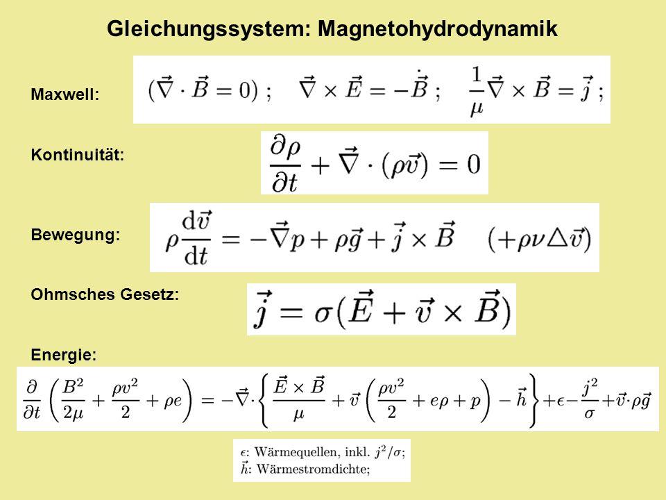 Gleichungssystem: Magnetohydrodynamik