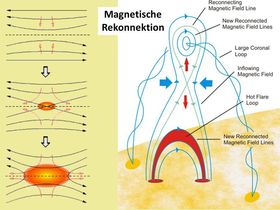 Magnetische Rekonnektion